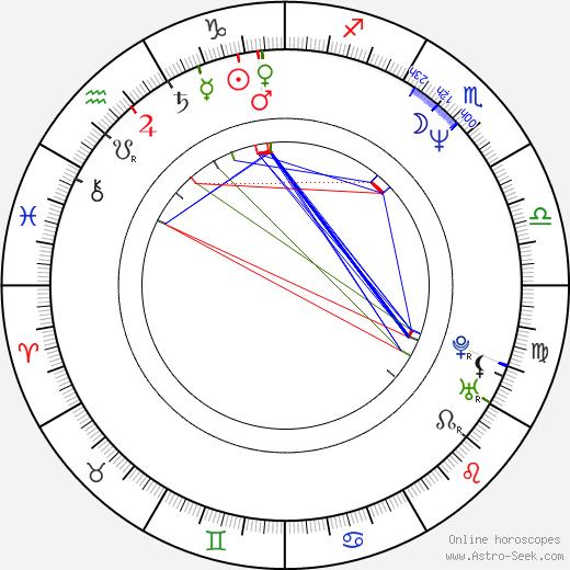 Carmelo Gómez tema natale, oroscopo, Carmelo Gómez oroscopi gratuiti, astrologia