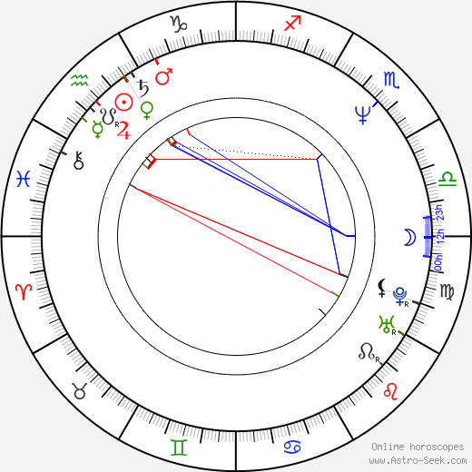 Chris Chelios birth chart, Chris Chelios astro natal horoscope, astrology