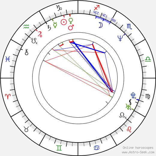 Darren Daulton astro natal birth chart, Darren Daulton horoscope, astrology