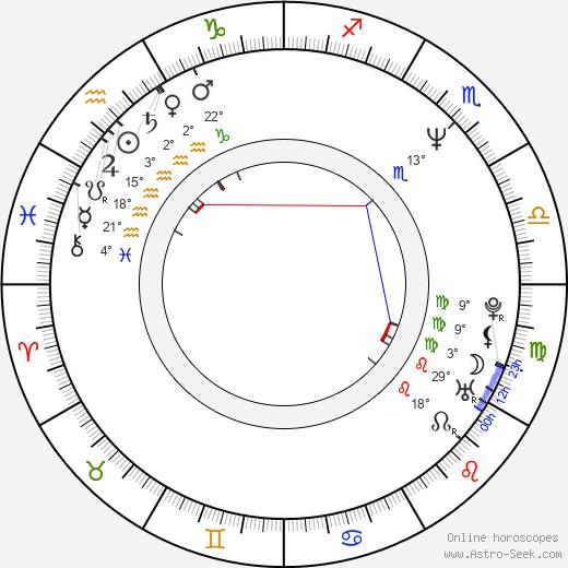 David Arnold birth chart, biography, wikipedia 2018, 2019