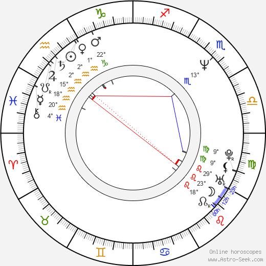 Eric Schaeffer birth chart, biography, wikipedia 2020, 2021