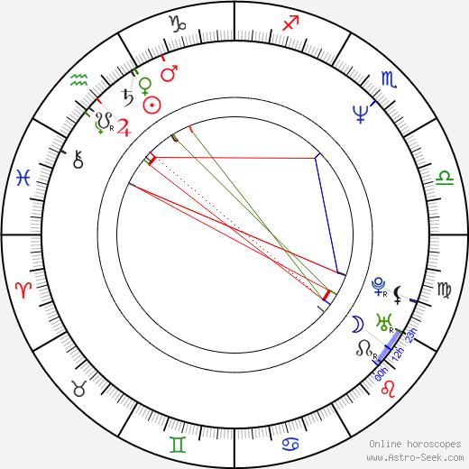 Eric Schaeffer birth chart, Eric Schaeffer astro natal horoscope, astrology