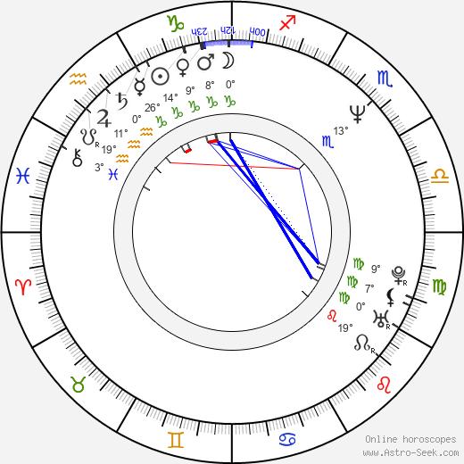 Hodgie Jo birth chart, biography, wikipedia 2020, 2021