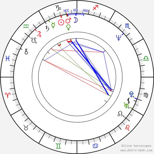 Hodgie Jo birth chart, Hodgie Jo astro natal horoscope, astrology