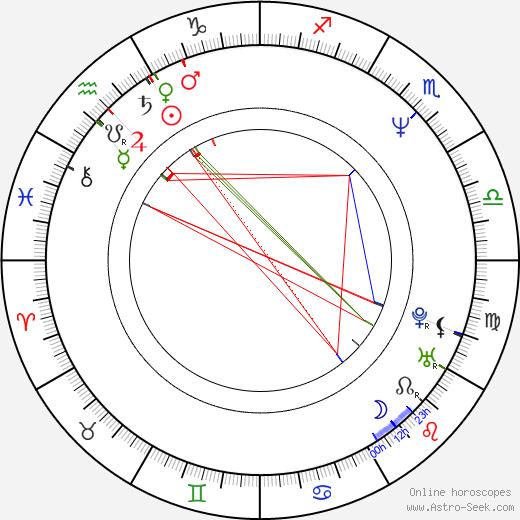 Isabelle Nanty tema natale, oroscopo, Isabelle Nanty oroscopi gratuiti, astrologia