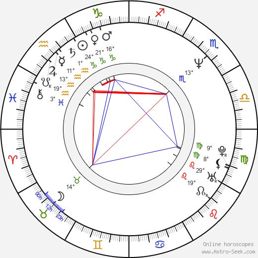 Jeff Cronenweth birth chart, biography, wikipedia 2018, 2019