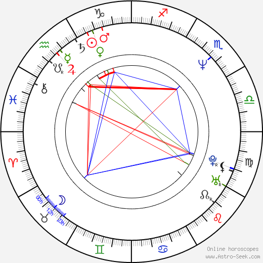 Jeff Cronenweth astro natal birth chart, Jeff Cronenweth horoscope, astrology