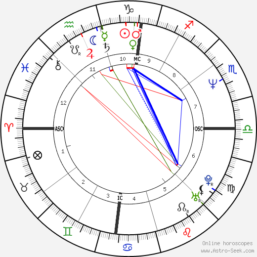 Jeff Montgomery tema natale, oroscopo, Jeff Montgomery oroscopi gratuiti, astrologia