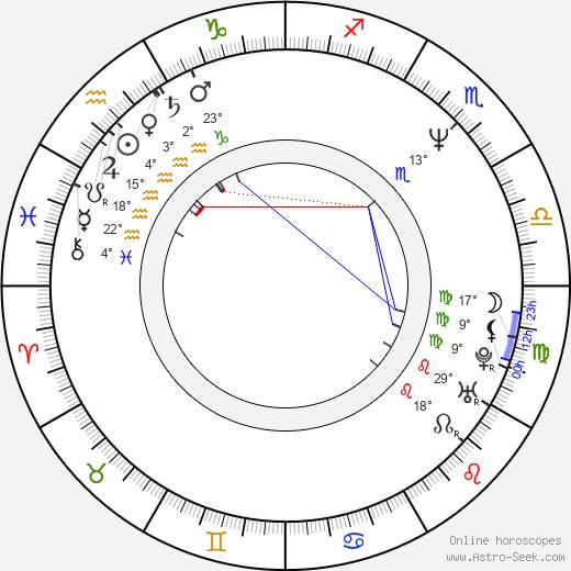 Joshua Abramson birth chart, biography, wikipedia 2020, 2021