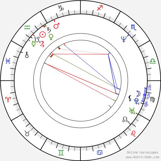 Joshua Abramson birth chart, Joshua Abramson astro natal horoscope, astrology