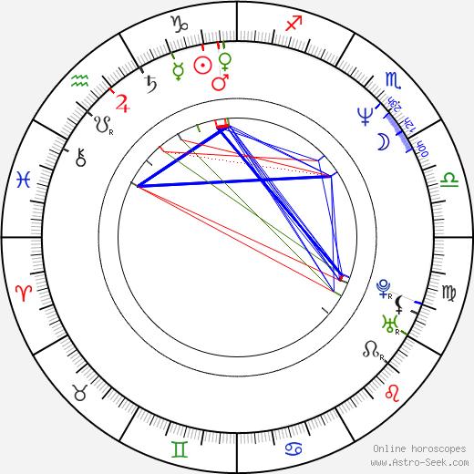 Ka-Fai Wai tema natale, oroscopo, Ka-Fai Wai oroscopi gratuiti, astrologia