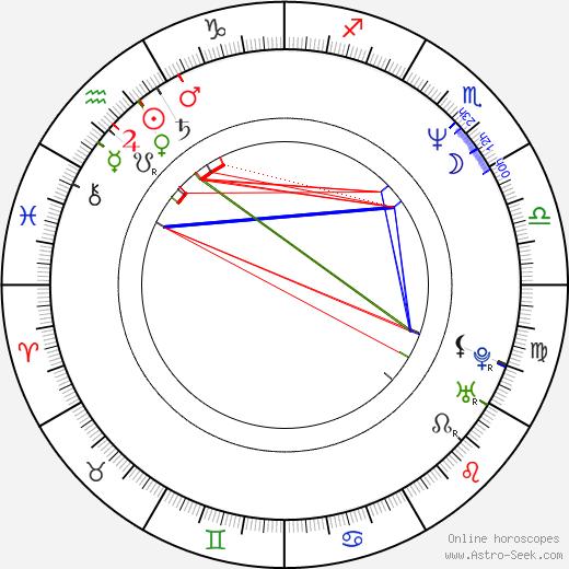 Keith Hamilton Cobb tema natale, oroscopo, Keith Hamilton Cobb oroscopi gratuiti, astrologia
