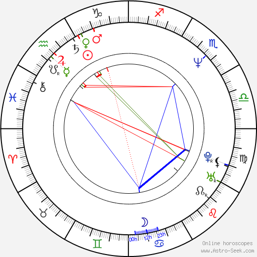 Kwang-jung Park astro natal birth chart, Kwang-jung Park horoscope, astrology