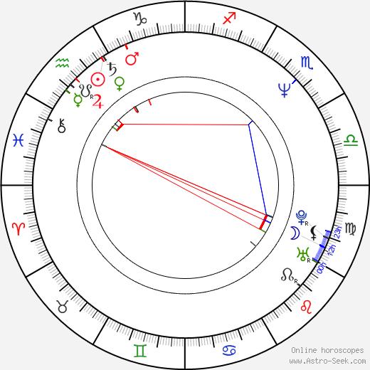 Lee Daniel astro natal birth chart, Lee Daniel horoscope, astrology