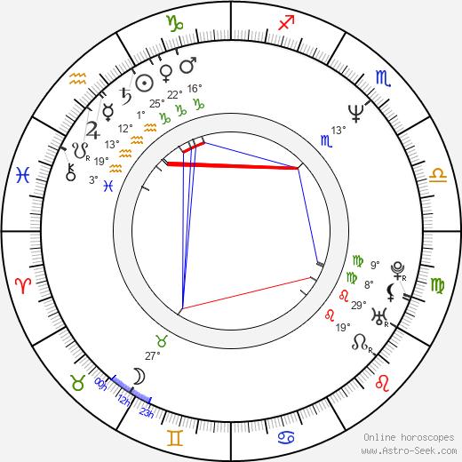 Maylo McCaslin birth chart, biography, wikipedia 2020, 2021