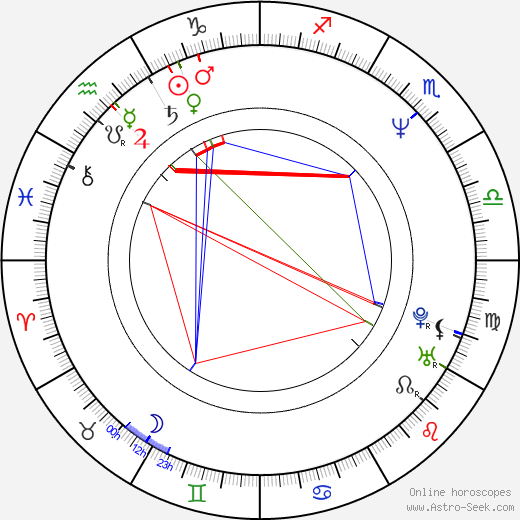 Maylo McCaslin birth chart, Maylo McCaslin astro natal horoscope, astrology