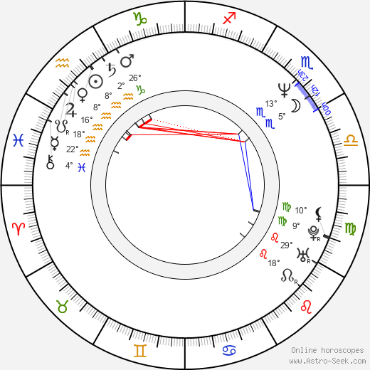 Michael Cage birth chart, biography, wikipedia 2018, 2019
