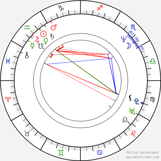 Michael Cage astro natal birth chart, Michael Cage horoscope, astrology