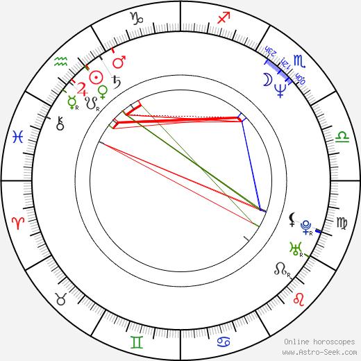 Nicholas Turturro tema natale, oroscopo, Nicholas Turturro oroscopi gratuiti, astrologia