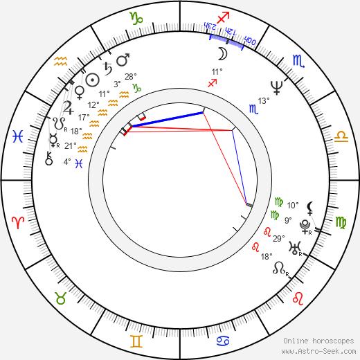 Nick DiPaolo birth chart, biography, wikipedia 2019, 2020