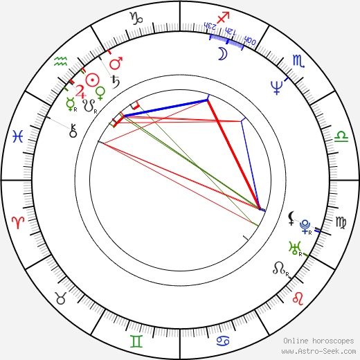 Nick DiPaolo astro natal birth chart, Nick DiPaolo horoscope, astrology