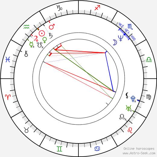 Oana Pellea birth chart, Oana Pellea astro natal horoscope, astrology