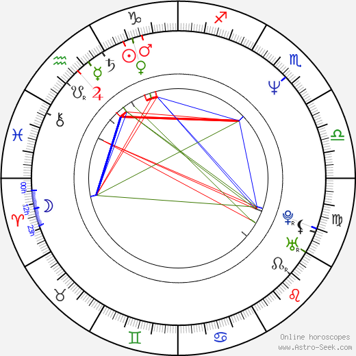 Radek Drulák birth chart, Radek Drulák astro natal horoscope, astrology