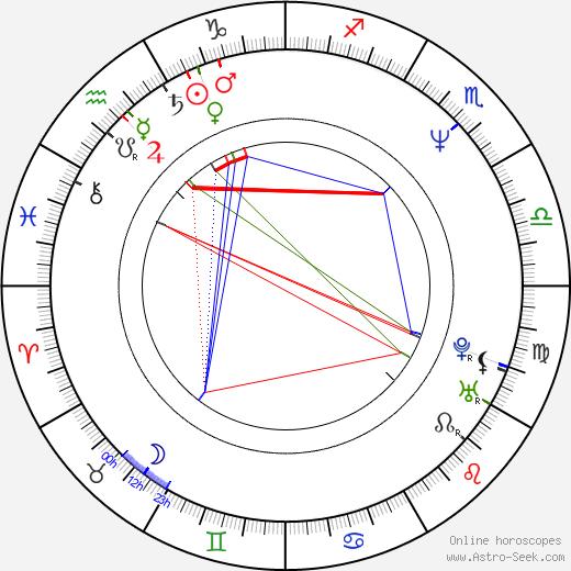Richard Seeber tema natale, oroscopo, Richard Seeber oroscopi gratuiti, astrologia