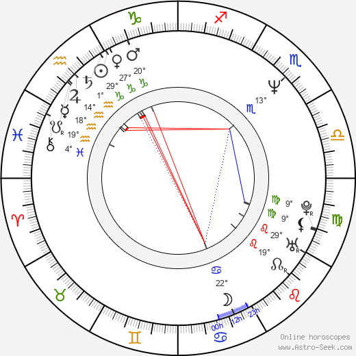 Sakiko Tamagawa birth chart, biography, wikipedia 2019, 2020