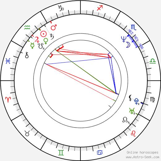 Sam Phillips tema natale, oroscopo, Sam Phillips oroscopi gratuiti, astrologia