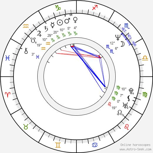 Suzanne Toase birth chart, biography, wikipedia 2020, 2021