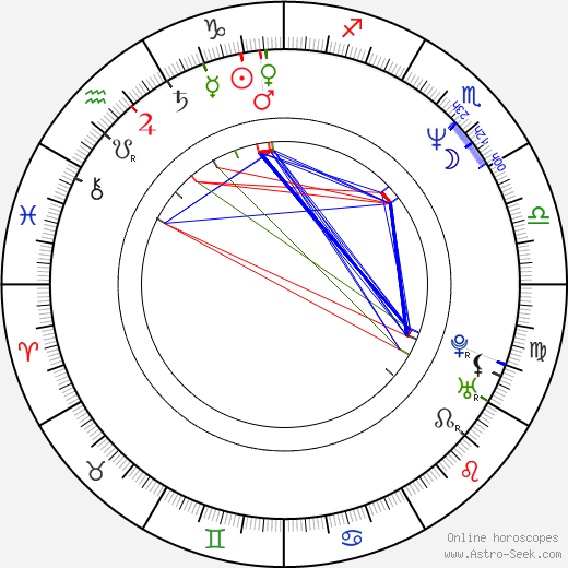 Suzanne Toase birth chart, Suzanne Toase astro natal horoscope, astrology