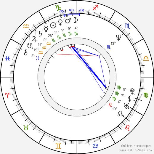 Suzy Amis birth chart, biography, wikipedia 2020, 2021