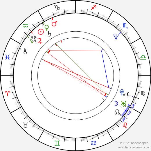 Tamra Davis tema natale, oroscopo, Tamra Davis oroscopi gratuiti, astrologia