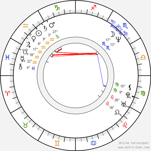 Tirion Mortrell birth chart, biography, wikipedia 2019, 2020