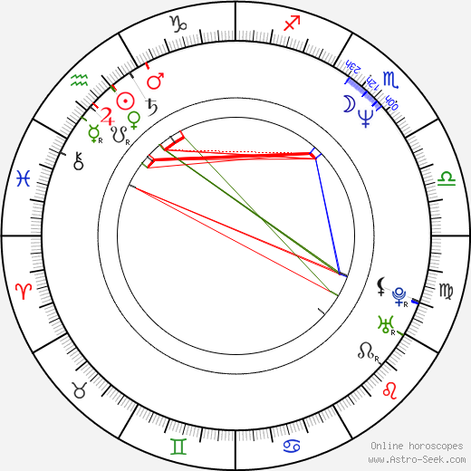 Tirion Mortrell astro natal birth chart, Tirion Mortrell horoscope, astrology