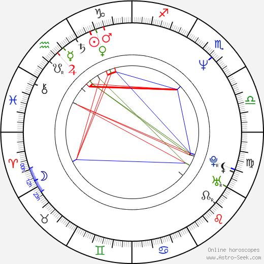 Трейси Эдкинс Trace Adkins день рождения гороскоп, Trace Adkins Натальная карта онлайн