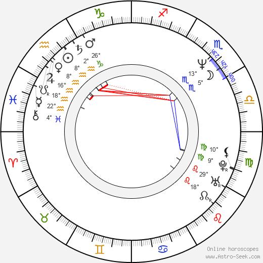 Tyra Ferrell tema natale, biography, Biografia da Wikipedia 2020, 2021