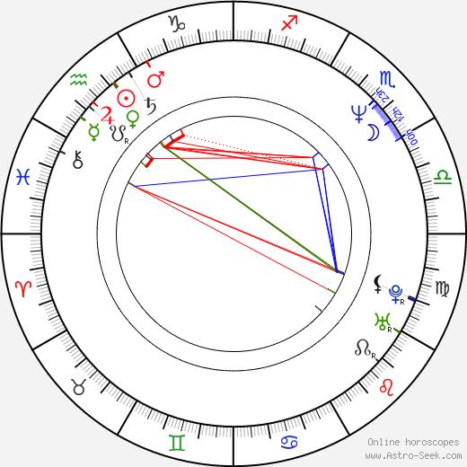 Tyra Ferrell tema natale, oroscopo, Tyra Ferrell oroscopi gratuiti, astrologia