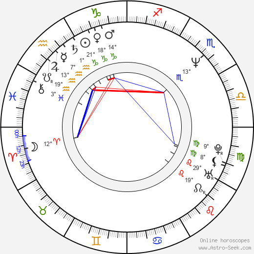 Xavier Picard birth chart, biography, wikipedia 2019, 2020