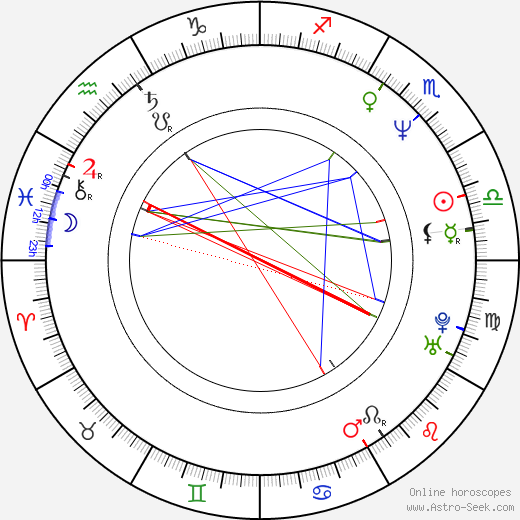Andy McCoy astro natal birth chart, Andy McCoy horoscope, astrology