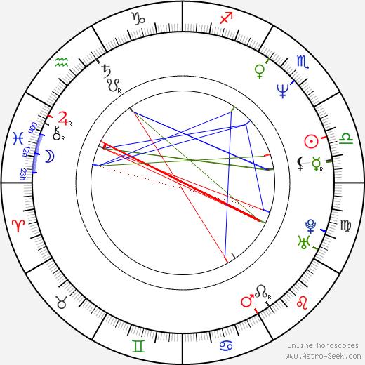 Annemarie van de Mond tema natale, oroscopo, Annemarie van de Mond oroscopi gratuiti, astrologia