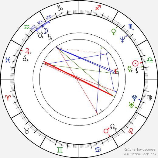 Anni Podimata tema natale, oroscopo, Anni Podimata oroscopi gratuiti, astrologia
