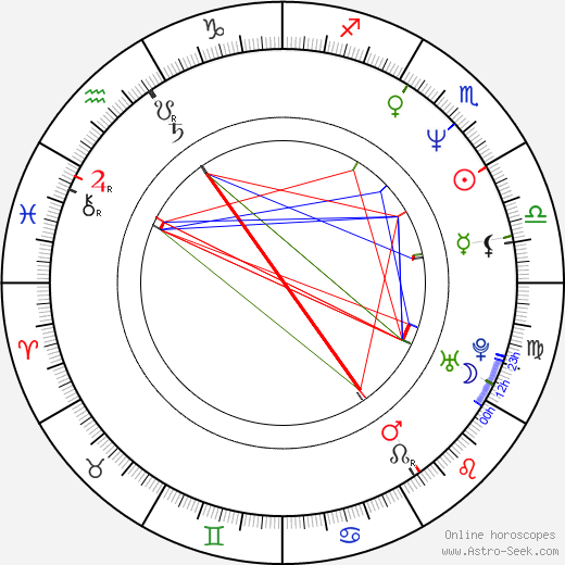 Бети Эдни Beatie Edney день рождения гороскоп, Beatie Edney Натальная карта онлайн