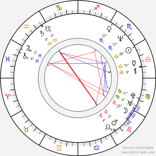 Bob Odenkirk birth chart, biography, wikipedia 2018, 2019