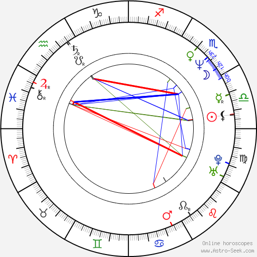 Боман Ирани Boman Irani день рождения гороскоп, Boman Irani Натальная карта онлайн