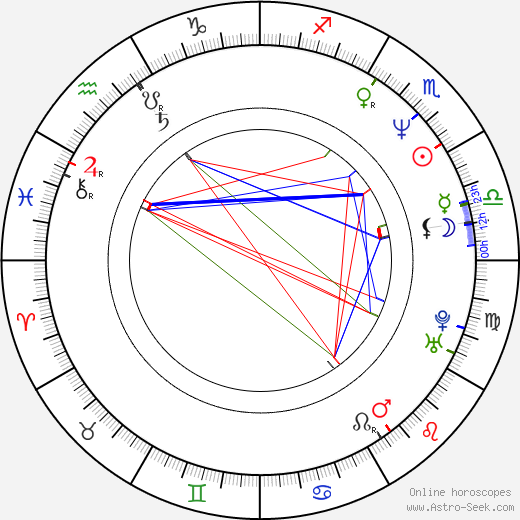 Cary Elwes astro natal birth chart, Cary Elwes horoscope, astrology