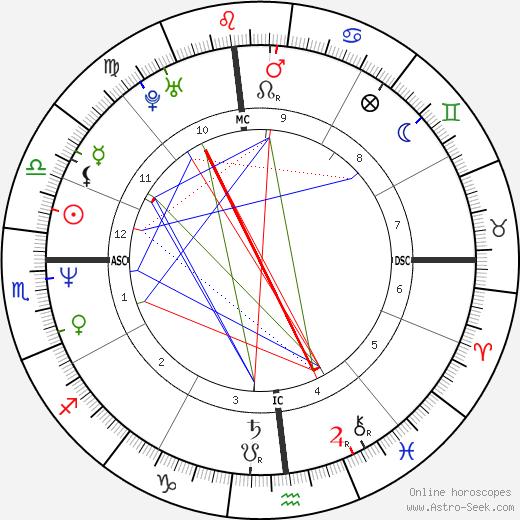 Cassandra Waldon tema natale, oroscopo, Cassandra Waldon oroscopi gratuiti, astrologia