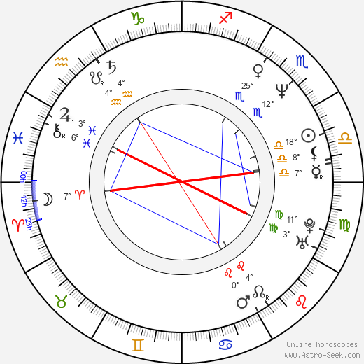 Chrisanne Eastwood birth chart, biography, wikipedia 2019, 2020