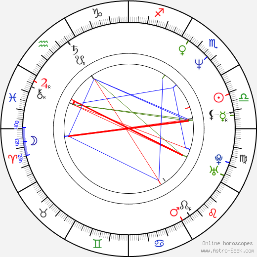 Chrisanne Eastwood birth chart, Chrisanne Eastwood astro natal horoscope, astrology